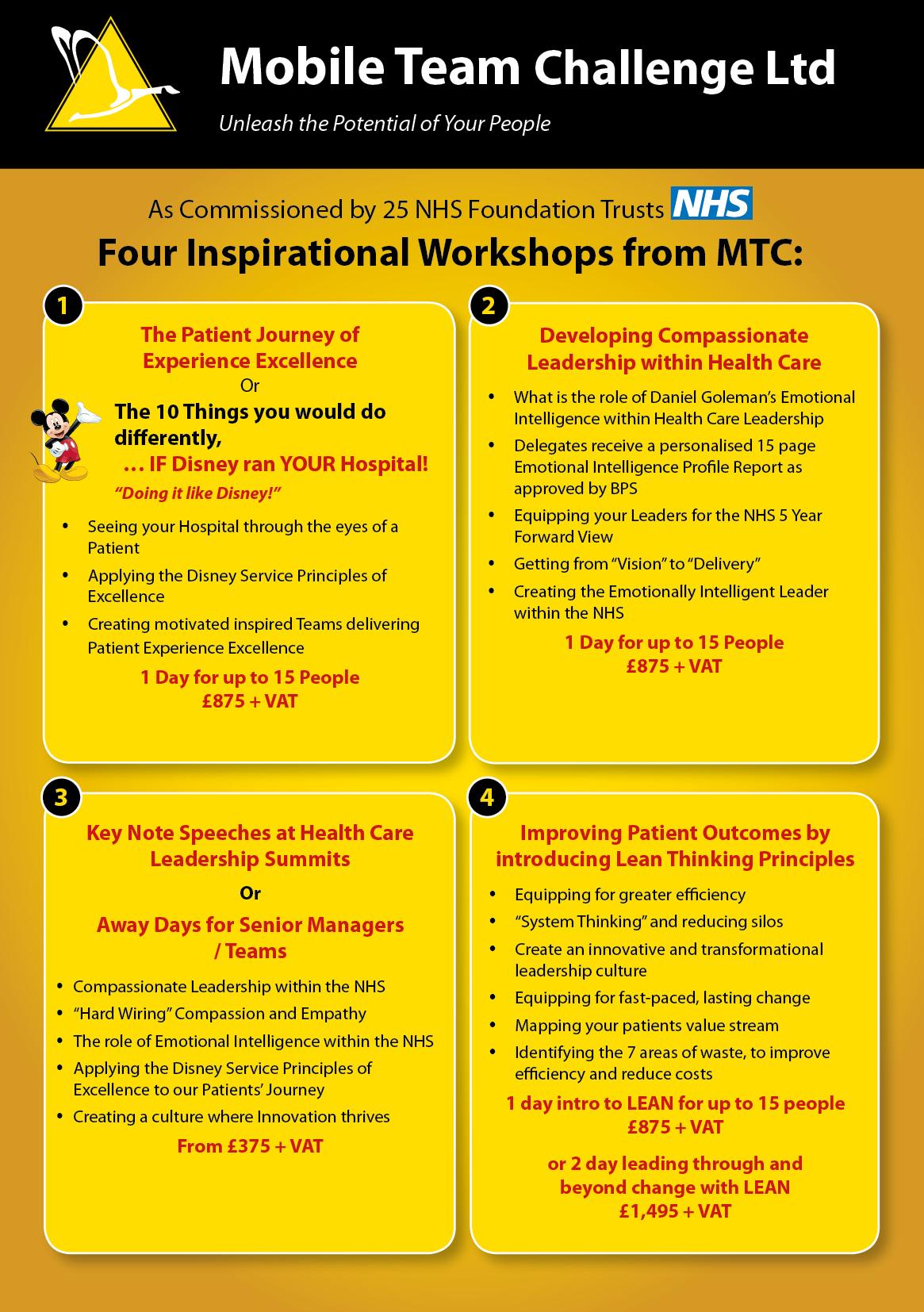 MTC_NHS 4 courses