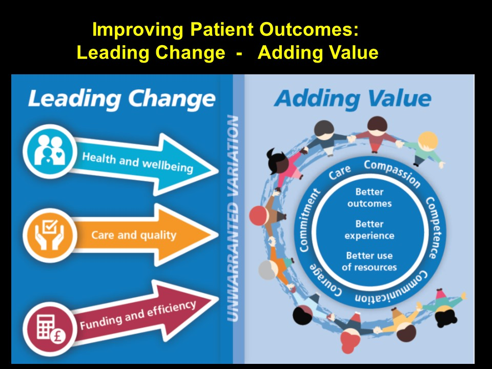 NHS Leading Change - Adding Value